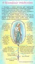 A rózsafüzér imádkozása